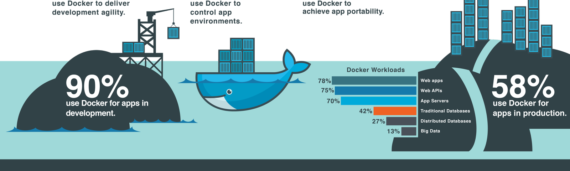 use_Docker_for_apps_Citeck_ECOS